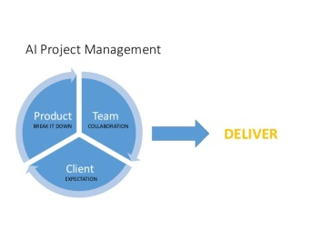 ai-a-paradigm-shift-in-product-design-and-management-7-638
